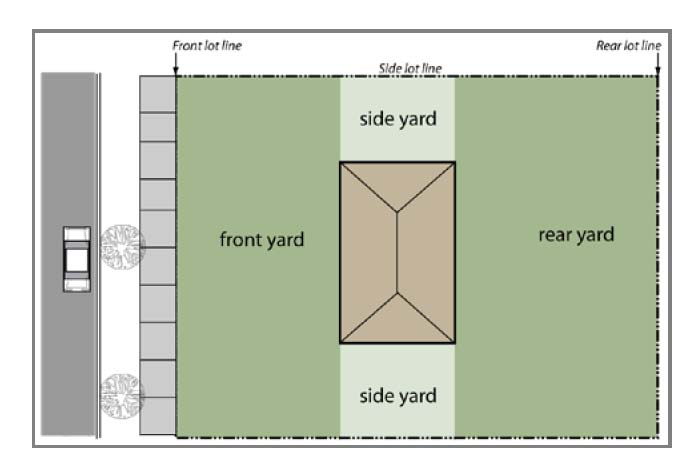 Yard Diagram One