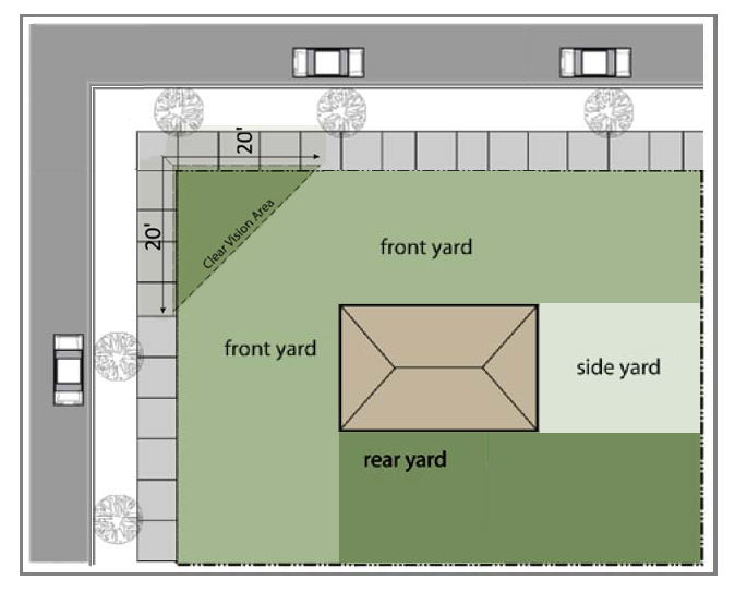 Yard Diagram Two